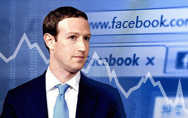 Cổ phiếu của Facebook sụt giảm thảm hại trong vòng 3 tháng qua