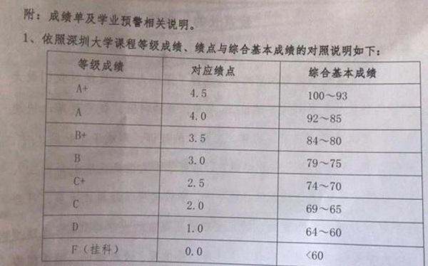 Sinh viên mất ăn mất ngủ vì nhà trường gửi thẳng bảng điểm về cho phụ huynh