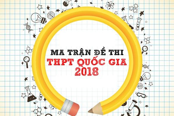 Ma trận đề thi THPT Quốc gia 2018: Những môn cực quan trọng thí sinh cần lưu ý!