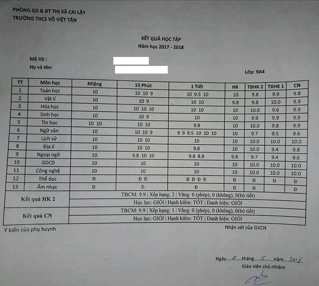 Một môn trung bình 9,9 thôi thì quá bình thường nhưng cả bảng điểm toàn 9,9 với 10 thì thật khó tin