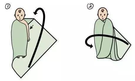 Cách quấn tã đúng cách cho trẻ sơ sinh cực đơn giản, mẹ nào còn chưa quen tay thì xem ngay